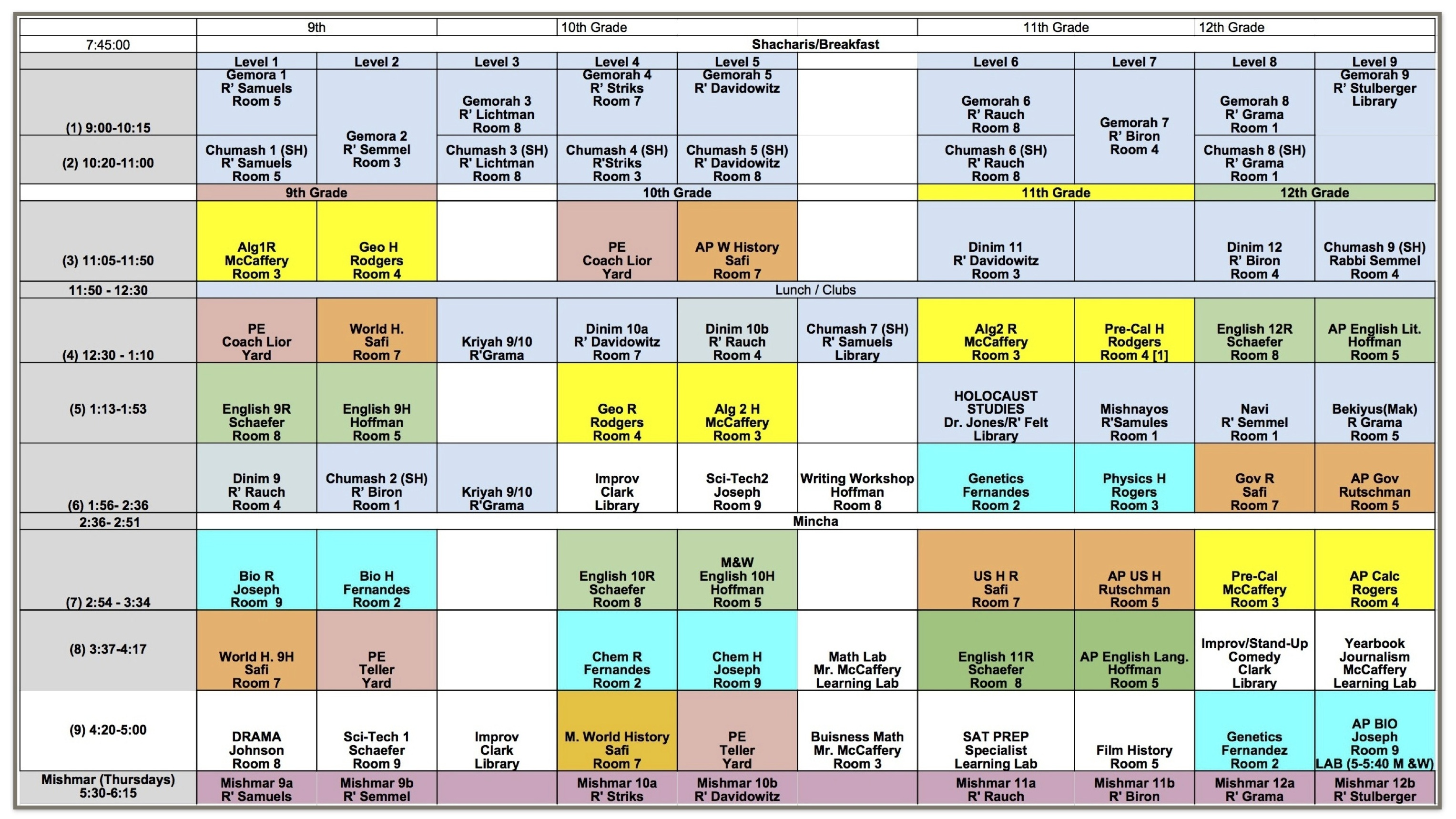 coursework timetable Masters by coursework master of urban planning and environment timetable jump to here is the timetable for current semester classes of.