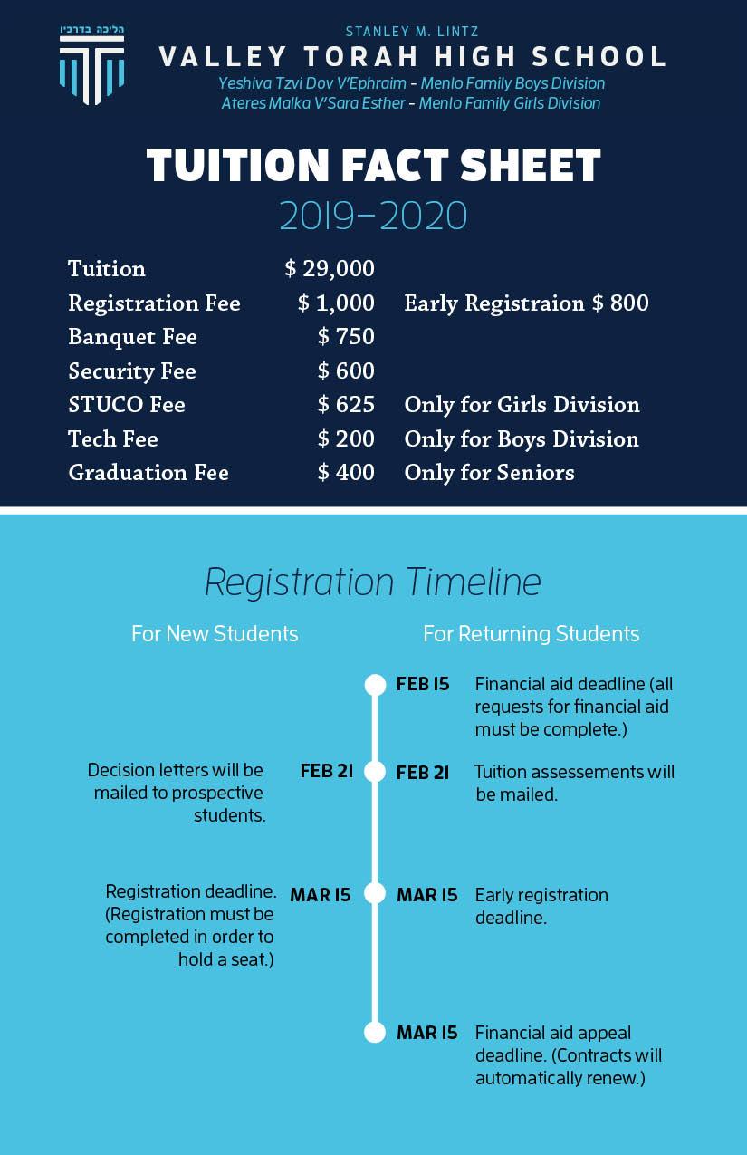 Tuition Fact Sheet 19-20.jpg